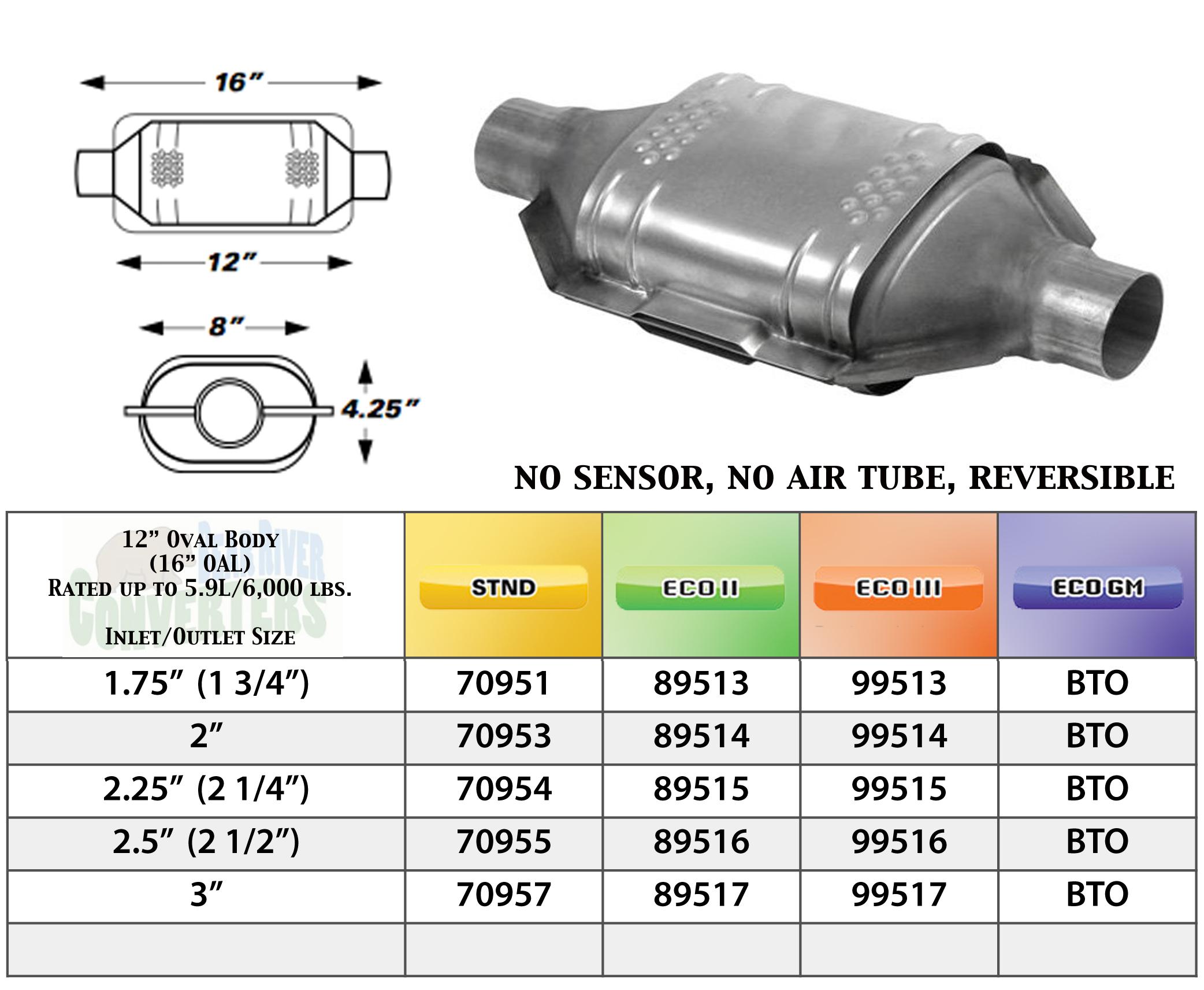 "89815 Eastern Universal Catalytic Converter ECO II 2.25"" 2 1//4"" Pipe 12"" Body"