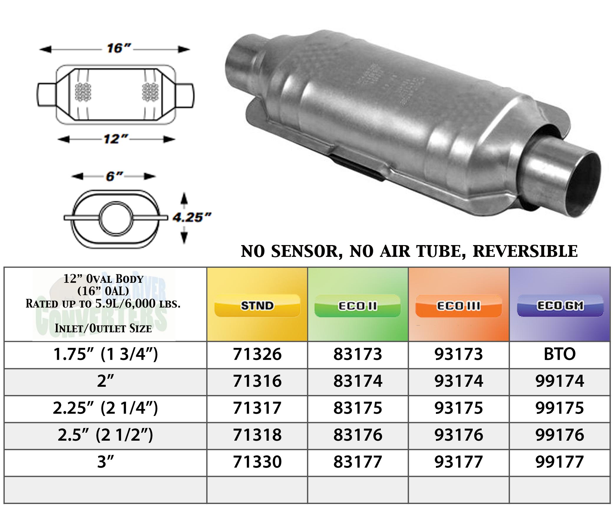 "71318 Eastern Universal Catalytic Converter Standard 2.5"" 2 1//2"" Pipe 12"" Body"